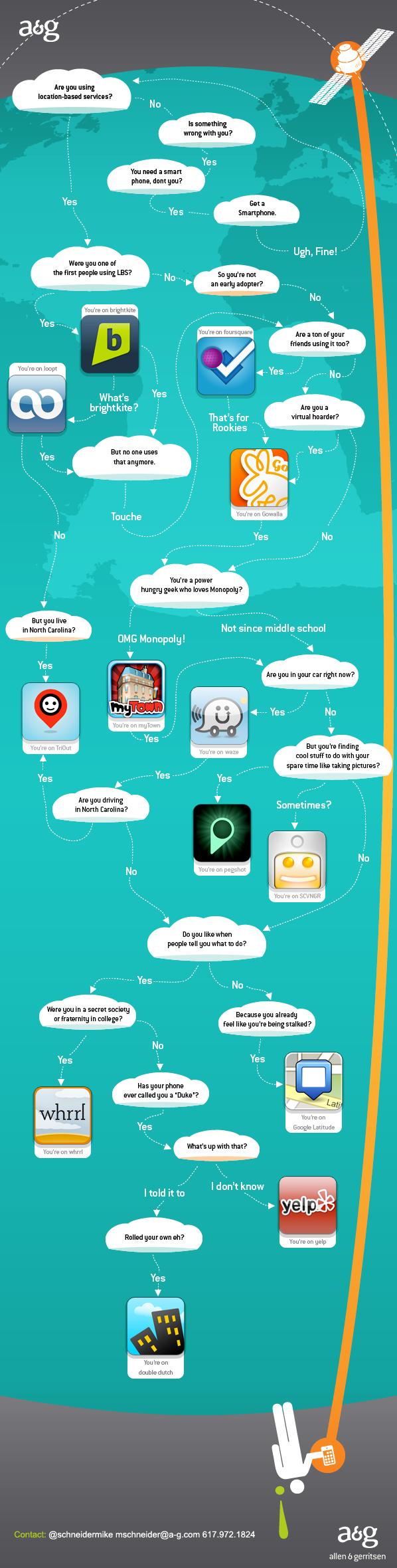 Lbs_infographic2