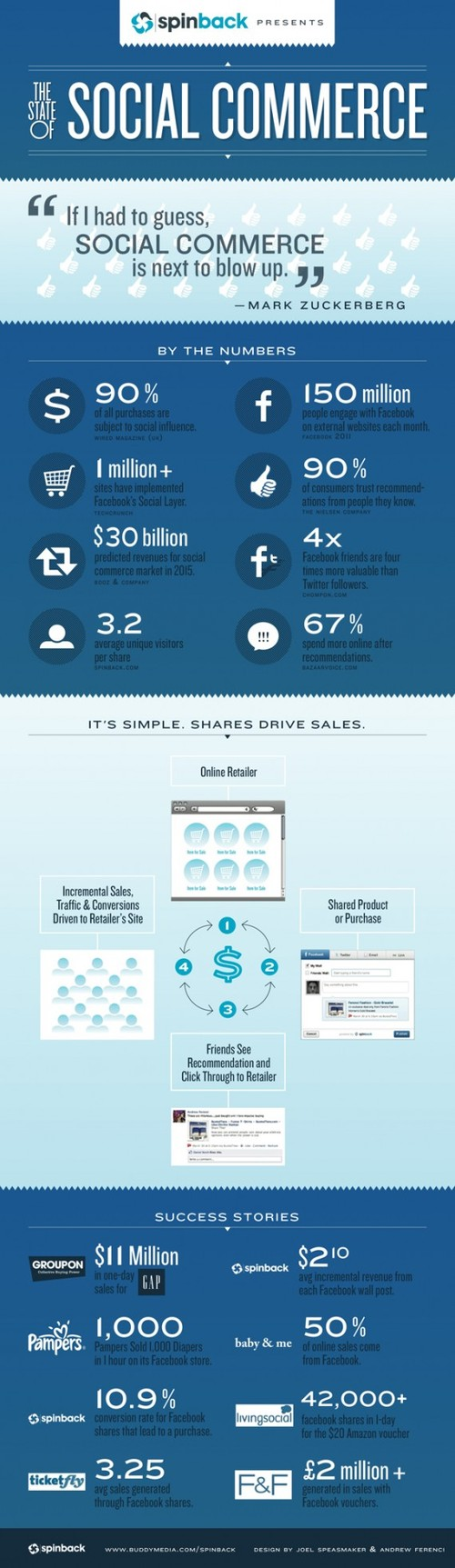 Social-commerce-inforgraphic-5